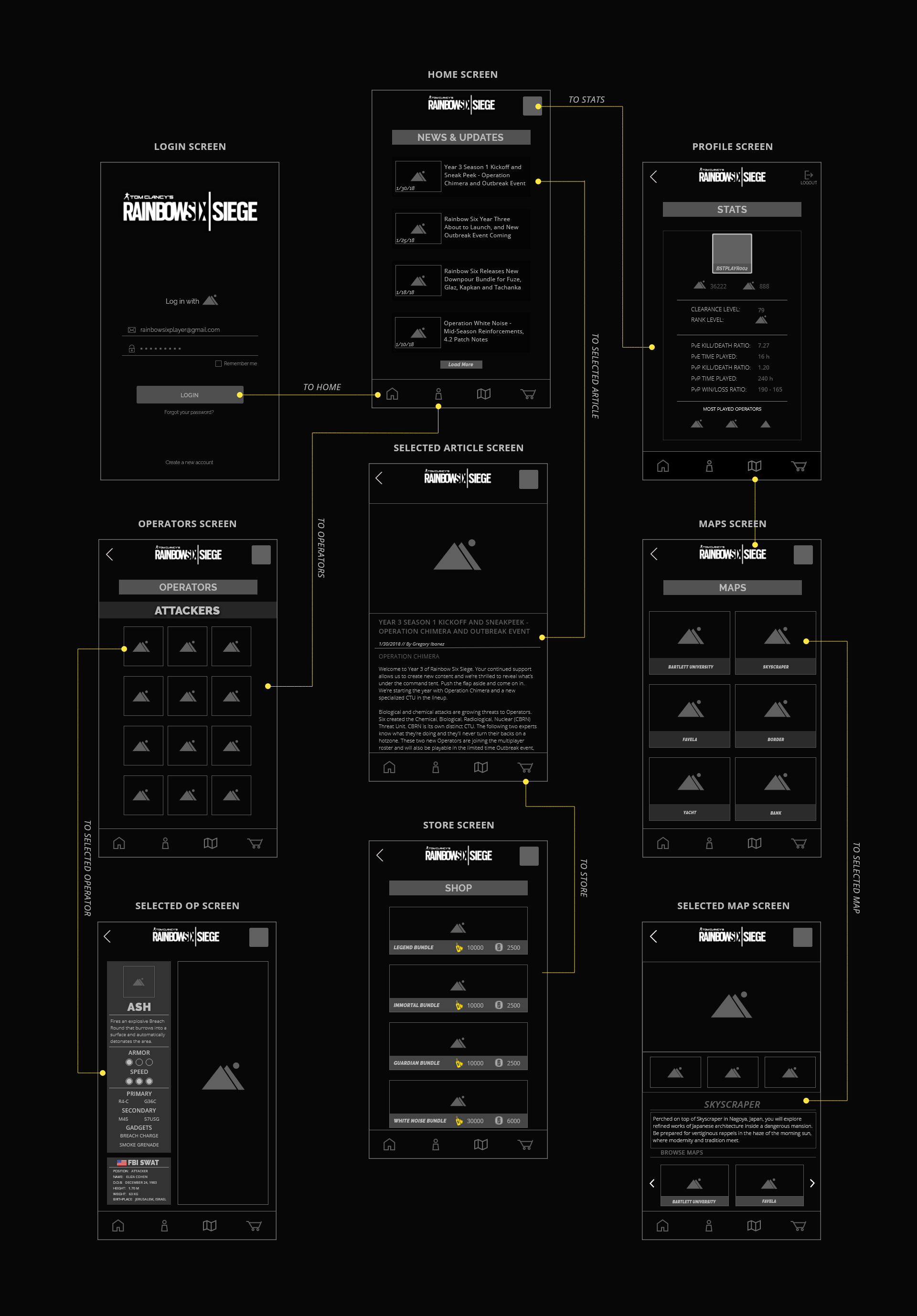 WIREFRAME BOARD