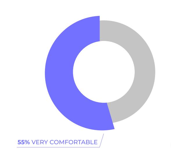 comfortable-graph