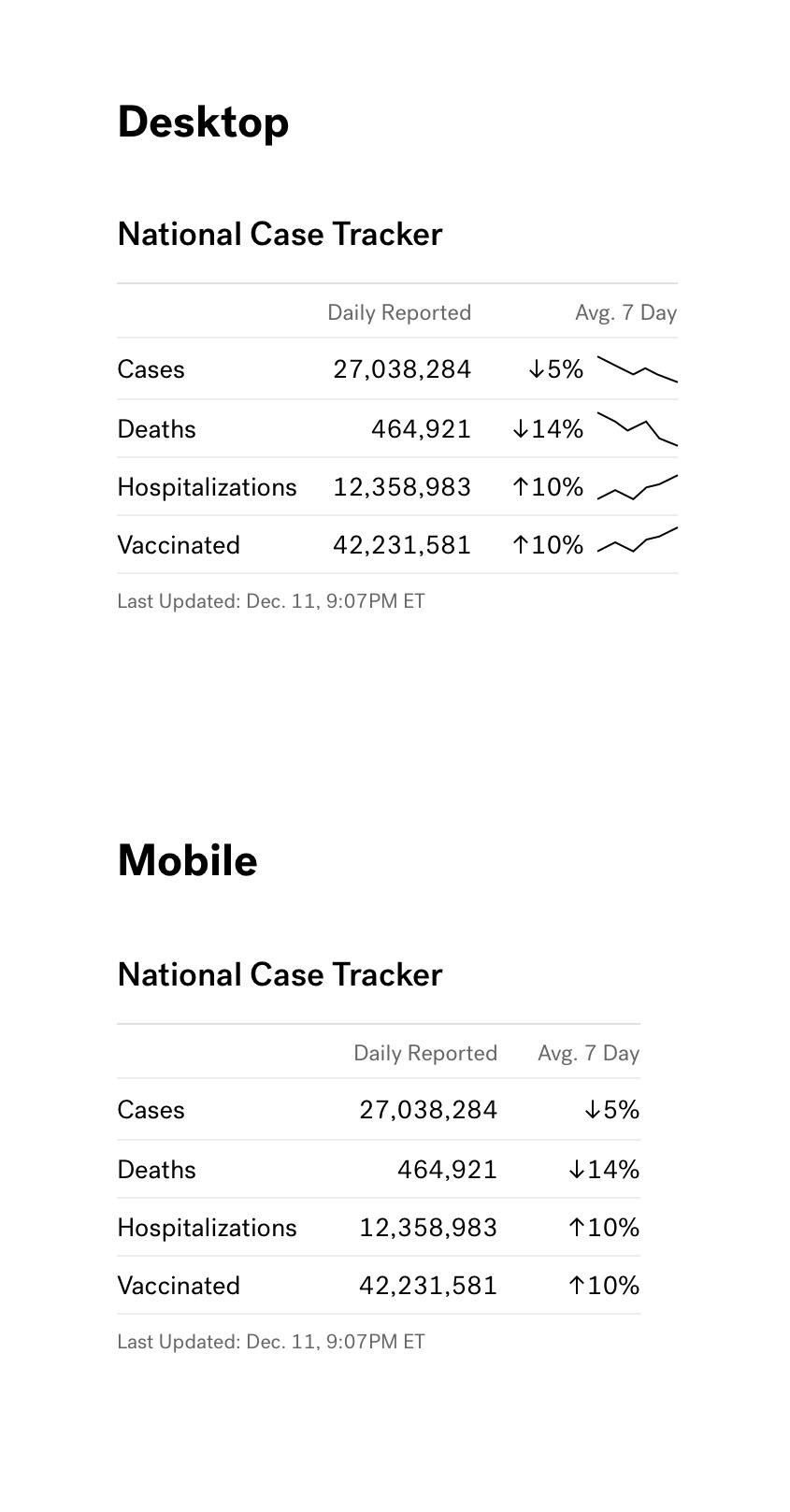 Case Tracker – crop