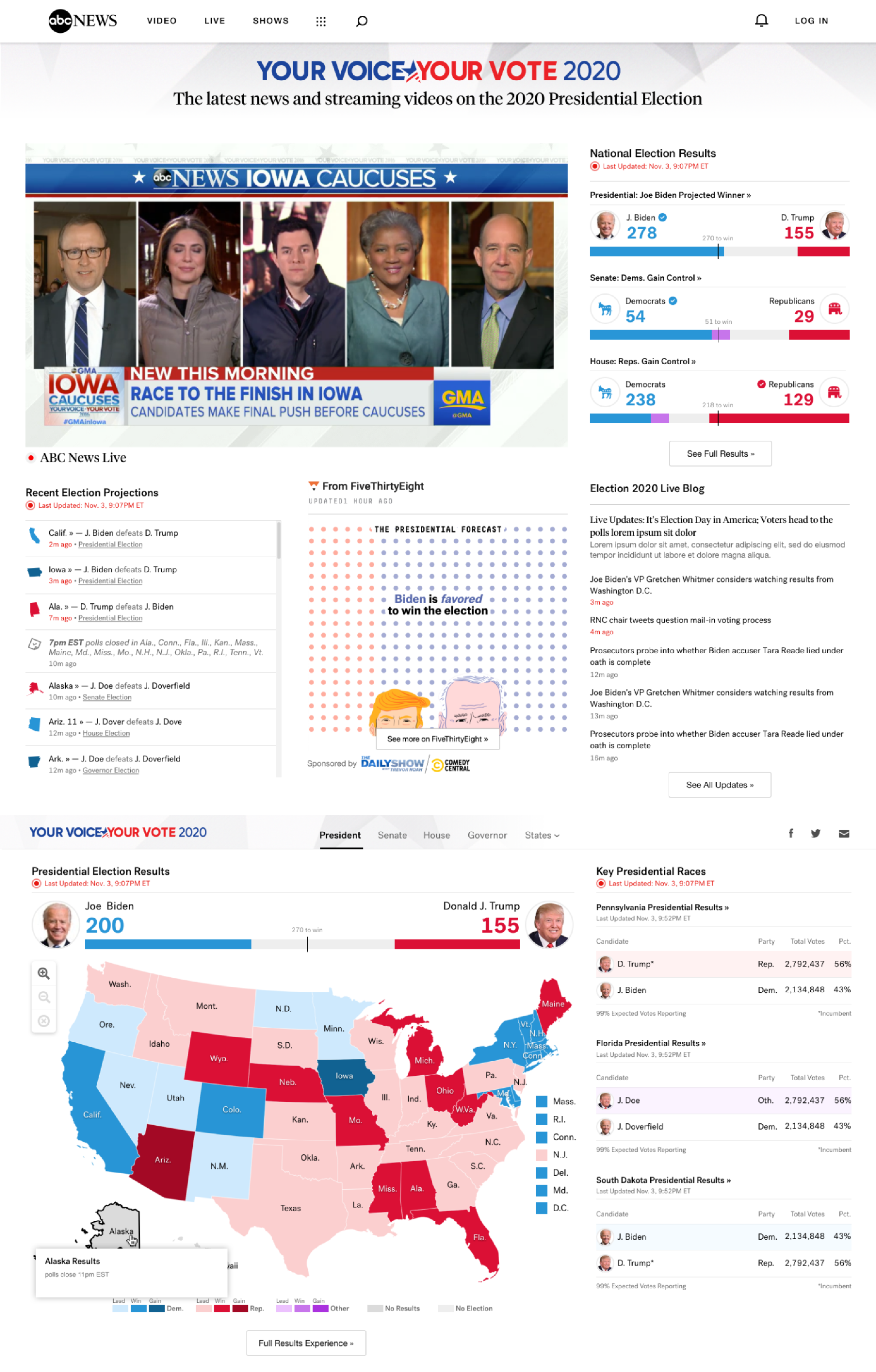 Election-Results-In